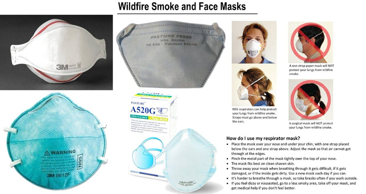 3m 8612f n95 respirator mask