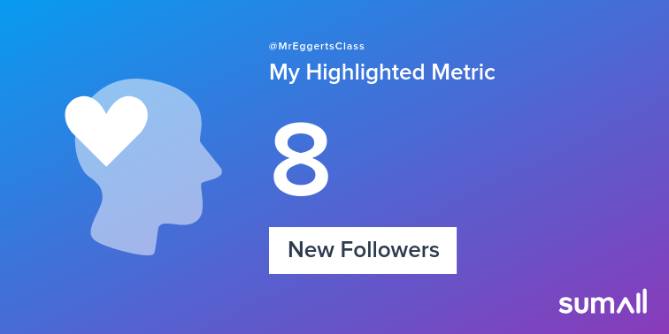 My week on Twitter 🎉: 1 Mention, 2 Likes, 8 New Followers. See yours with sumall.com/performancetwe…