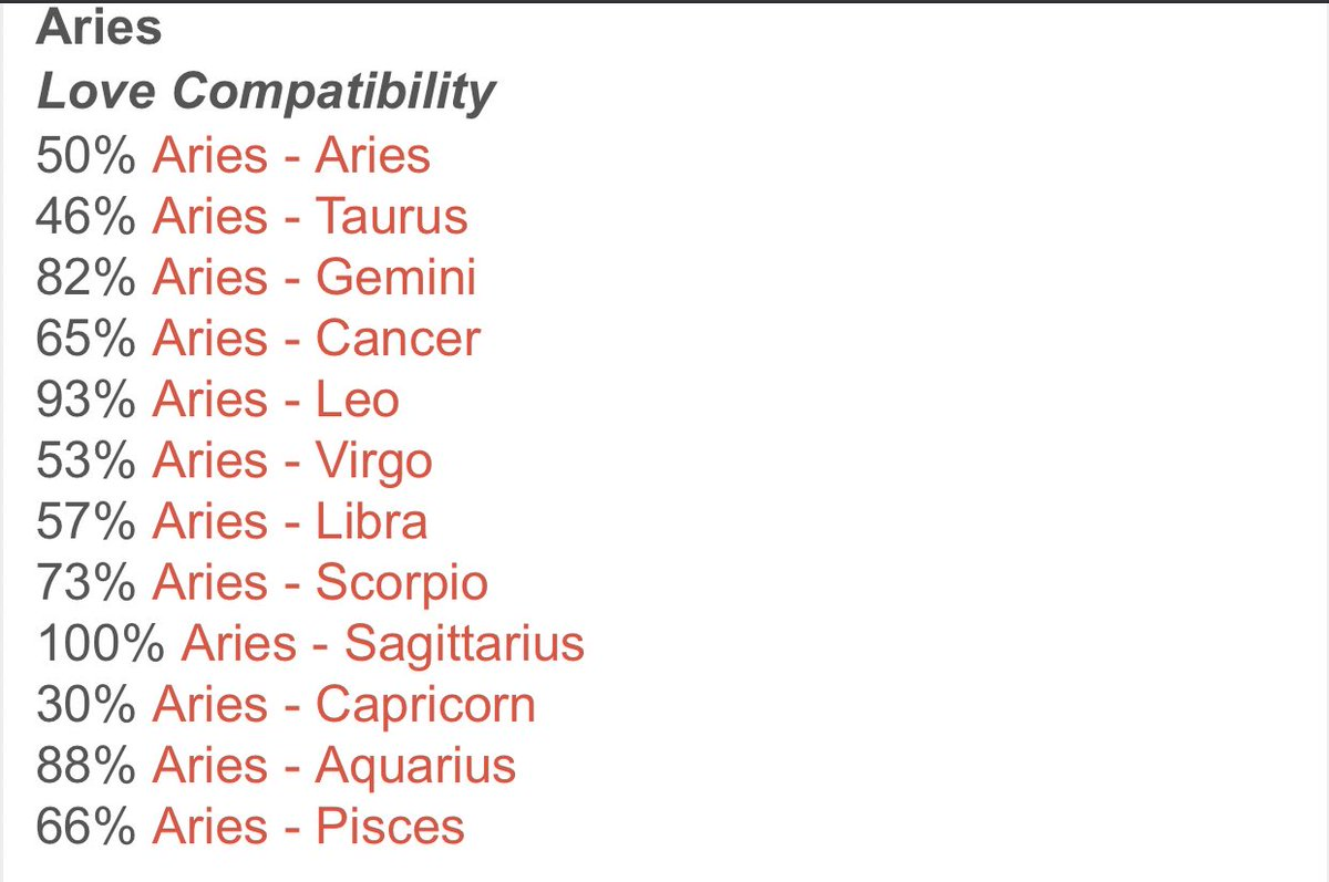 Number 1 and number 2 love compatibility