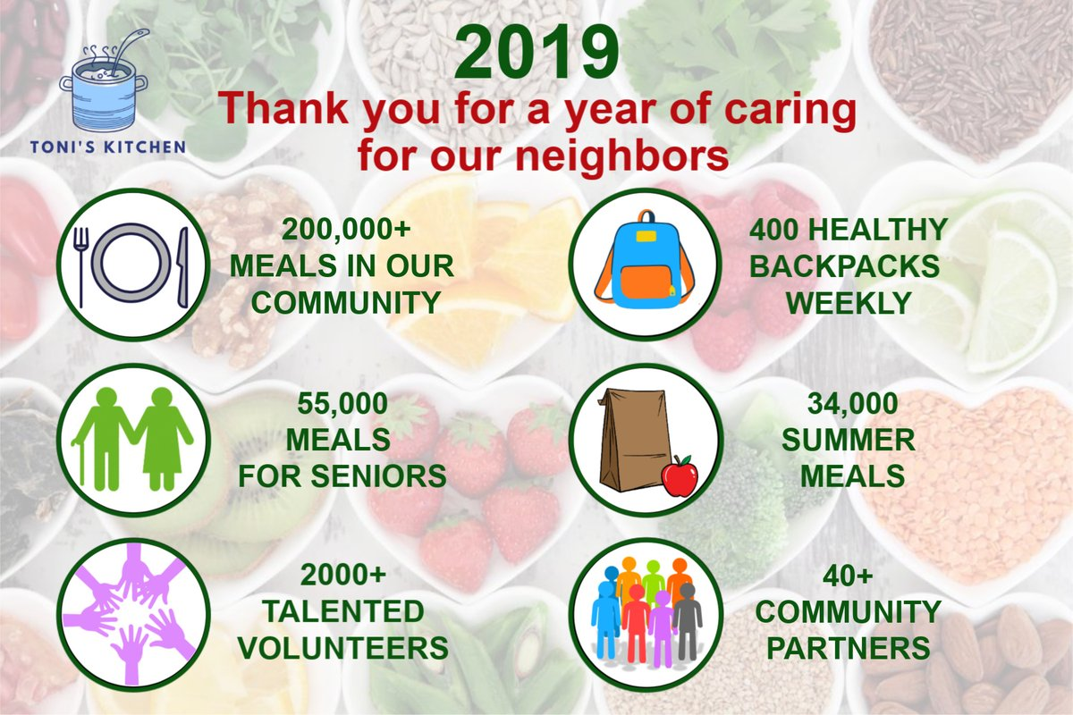 Thank you for a great 2019! Lets keep the momentum going by donating to Tonis Kitchen in the new year. Its easy to do and your donation will mean so much. Thank you! 4agc.com/donation_pages…