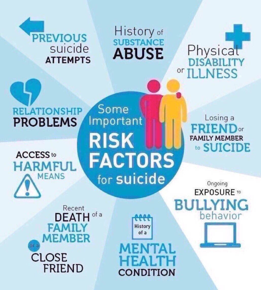 Please RT this. You just may save a life.   Know the risk factors and warning signs for suicide. Reaching out to a friend in need just may help save a life.     @800273TALK @TrevorProject https://t.co/vehdklULFi