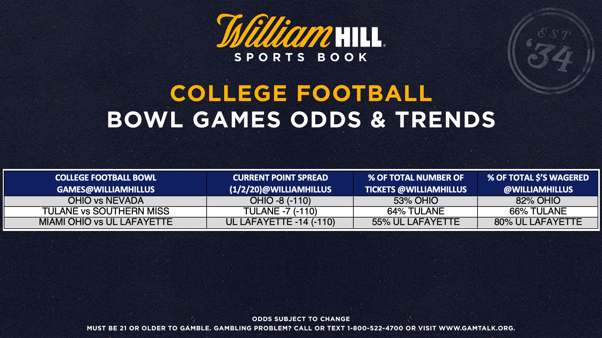 Ncaa betting trends sports book bowl games wolfsburg vs bayer leverkusen betting expert predictions