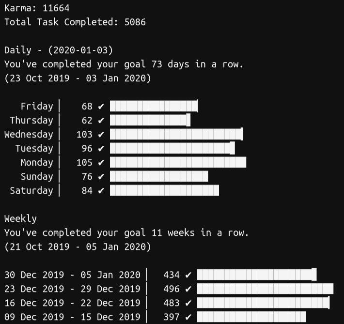 Some Sneak Peek on my new personal project on @todoist 📈 Statist - Todoist Stat from Terminal