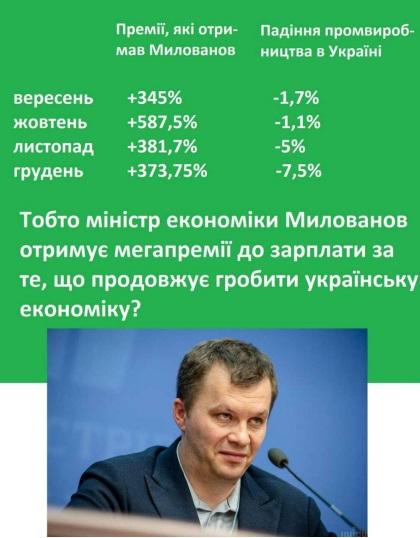 """""""Инвестиционная няня"""" будет работать на базе UkraineInvest - Милованов - Цензор.НЕТ 8159"""