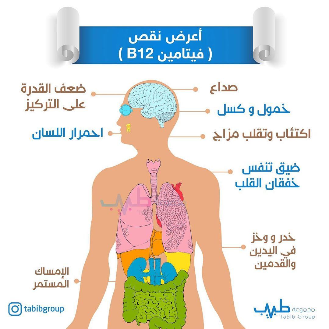 رياضة ولياقة Sur Twitter اعراض نقص فيتامين B12 وطريقة التخلص من الغثيان