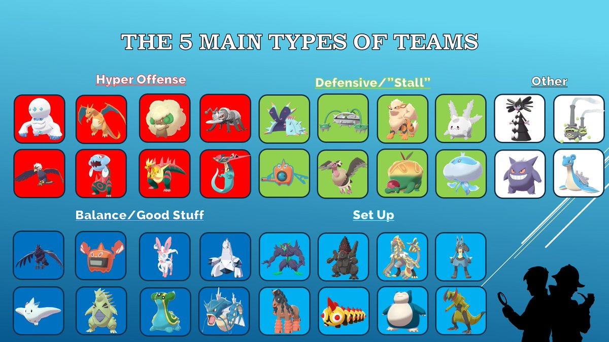 Bc James Baek On Twitter The Only Vgc 2020 Team Building Guide You Need To Build A Successful Team Https T Co 8cpxb5ouht