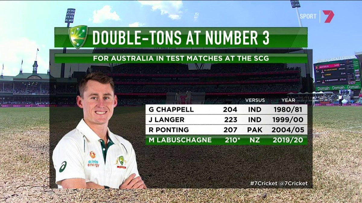 Australia v New Zealand: third Test, day two – live!