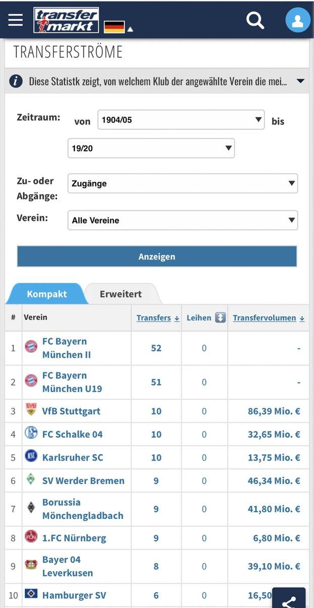 #FCBayern