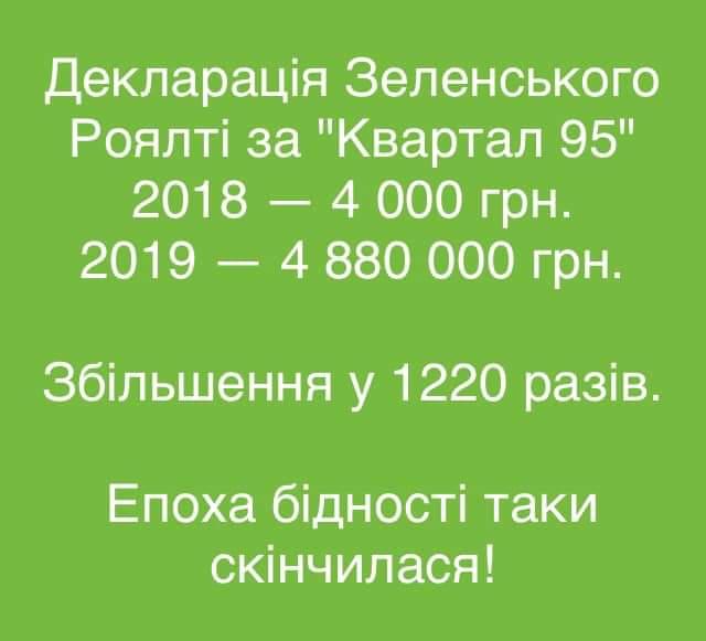 Путин обеспокоен снижением минимальной зарплаты россиян - Цензор.НЕТ 4853