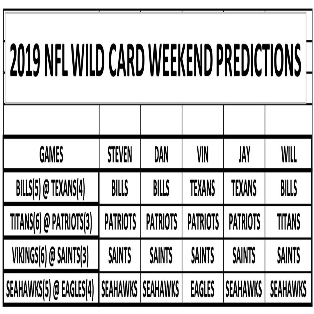 2019 #NFL #wildcardweekend predictions  #Podcast #blog #sndblog #sndpodcast #sndpodcastchannel #NFL #WildCard #NFLPlayoffs #ontheboardsports #sports #playoffs2019 #playoffs @shockz81388 @DBehan @VinMan626 @JayNigma86 @WChiarucci @ontheboardsportpic.twitter.com/7M6nuWJ1Sw