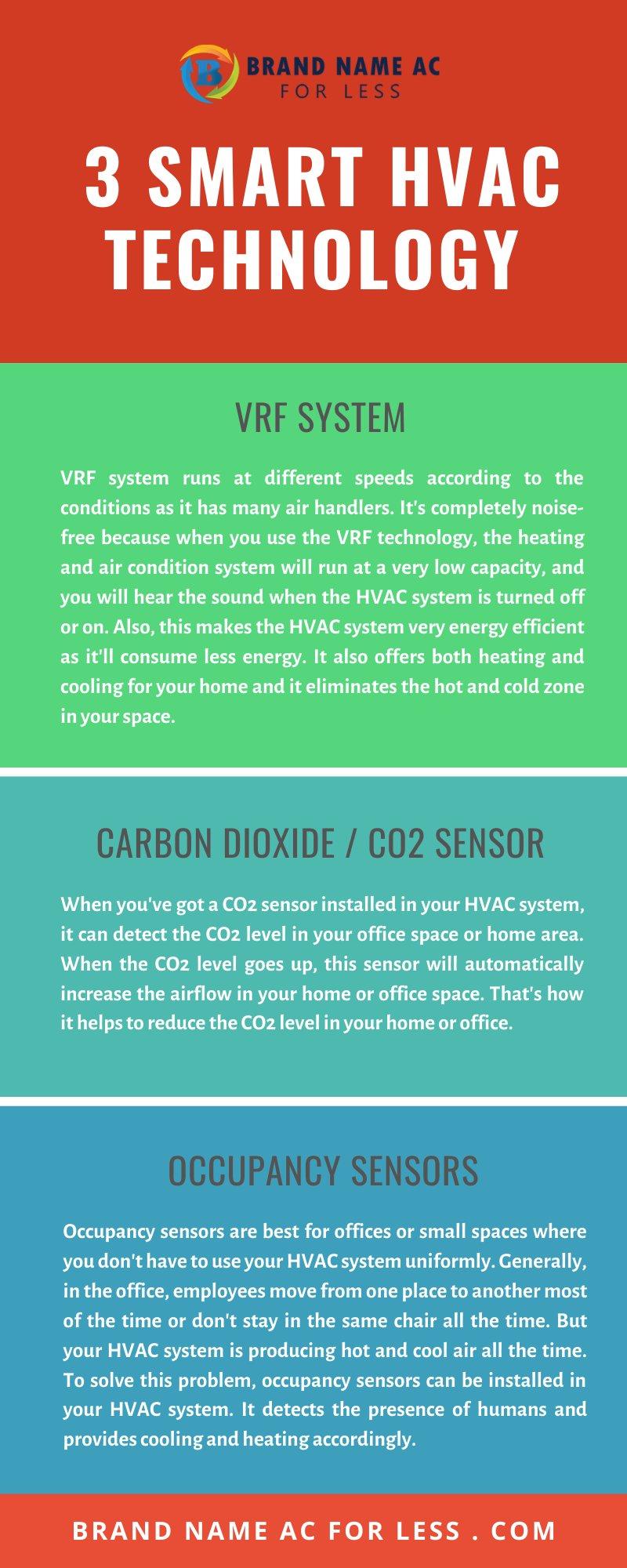 3 Smart HVAC Technology for Modern Buildings