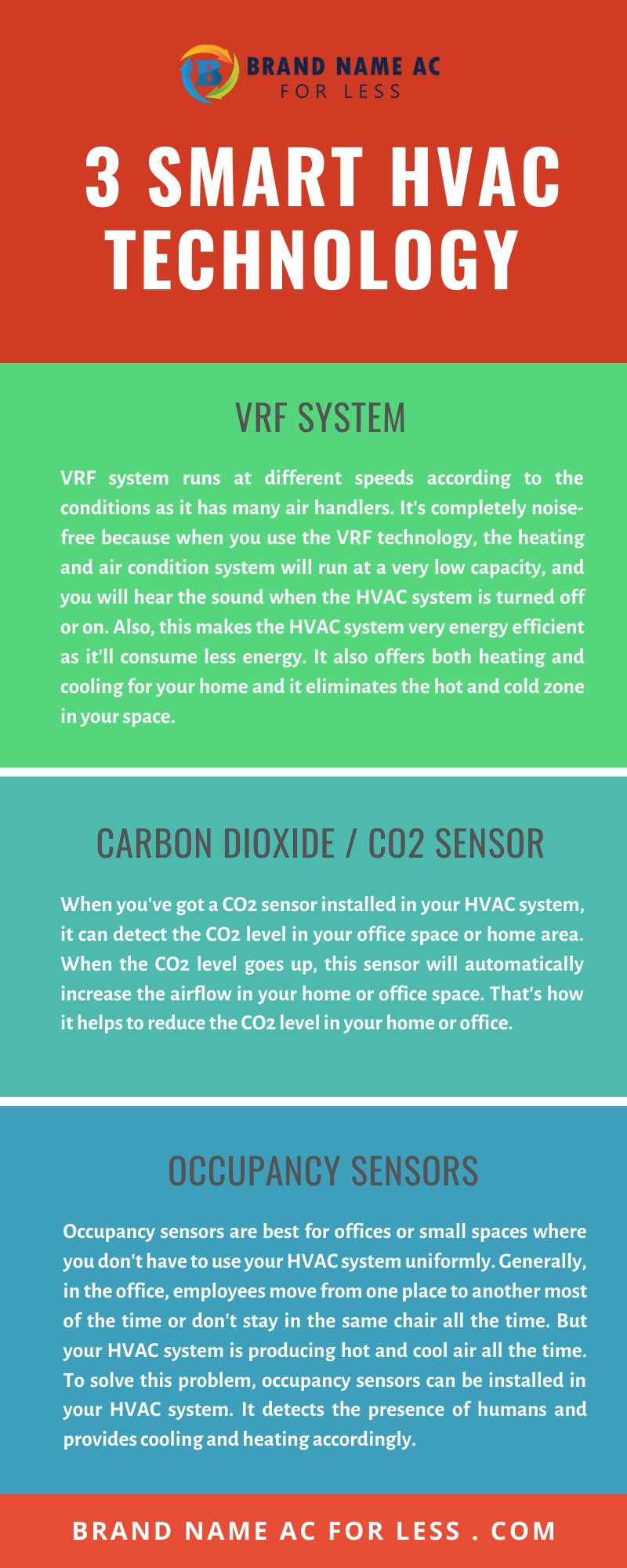 3 Smart HVAC Technology