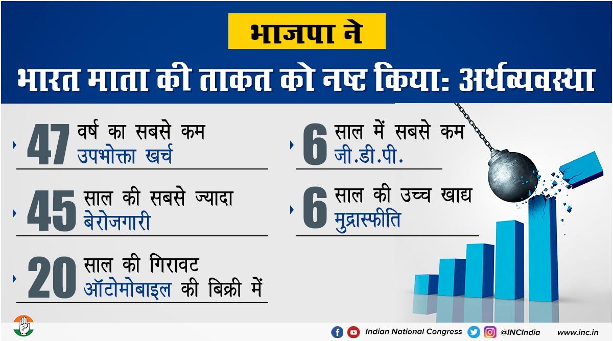 भारत को दुनिया की सबसे तेजी से बढ़ती अर्थव्यवस्था बनाने के लिए सालों की कड़ी मेहनत को भाजपा की जनविरोधी नीतियों ने मिट्टी में मिला दिया है। लेकिन भाजपा पश्चाताप या सुधारात्मक कार्रवाई करने में भी उदासीन है।