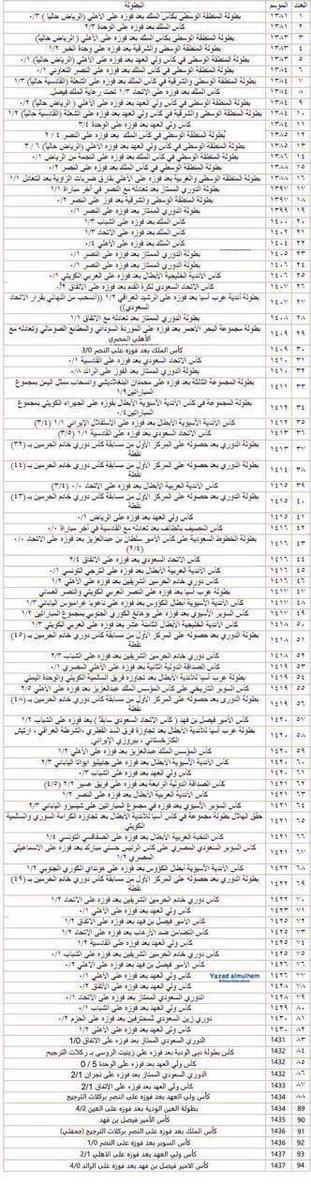 عادل المقبل 99 بطوله On Twitter والله انك عقوبه عليهم الله