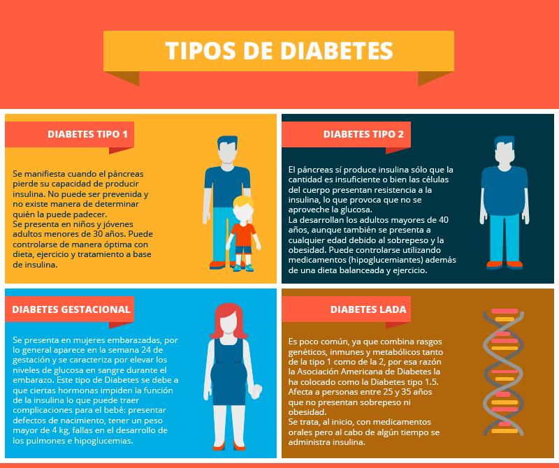 diabetes tipo 1 en 6 años