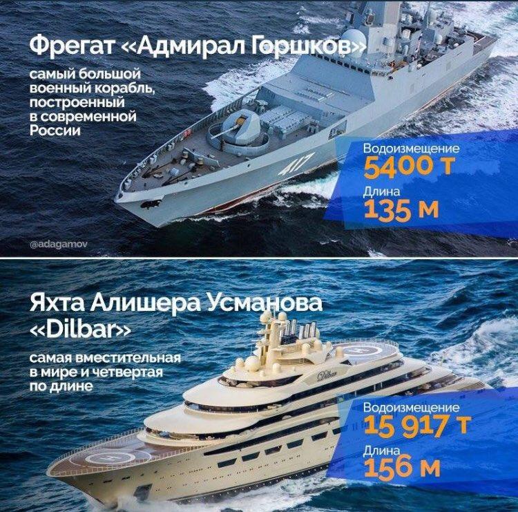 """Російський ракетний крейсер """"Маршал Устинов"""" не зумів пришвартуватися до пірсу в Стамбулі і повернувся на стоянку у відкритому морі - Цензор.НЕТ 6801"""