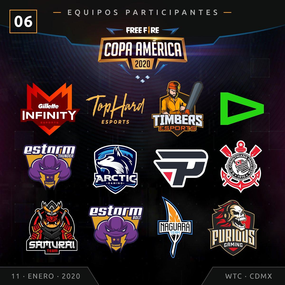 Competidores de la Copa América Free Fire