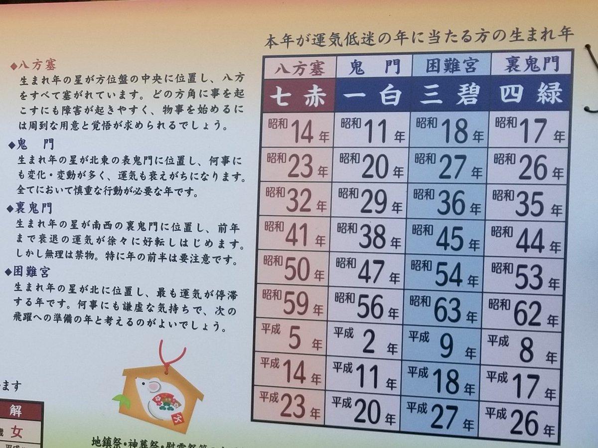 生まれ 年 平成 26