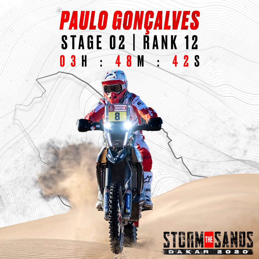 Dakar 2020 Stage 2 rankings. StormTheSands RaceTheLimits Dakar2020 https t.co V40MxkW4cY