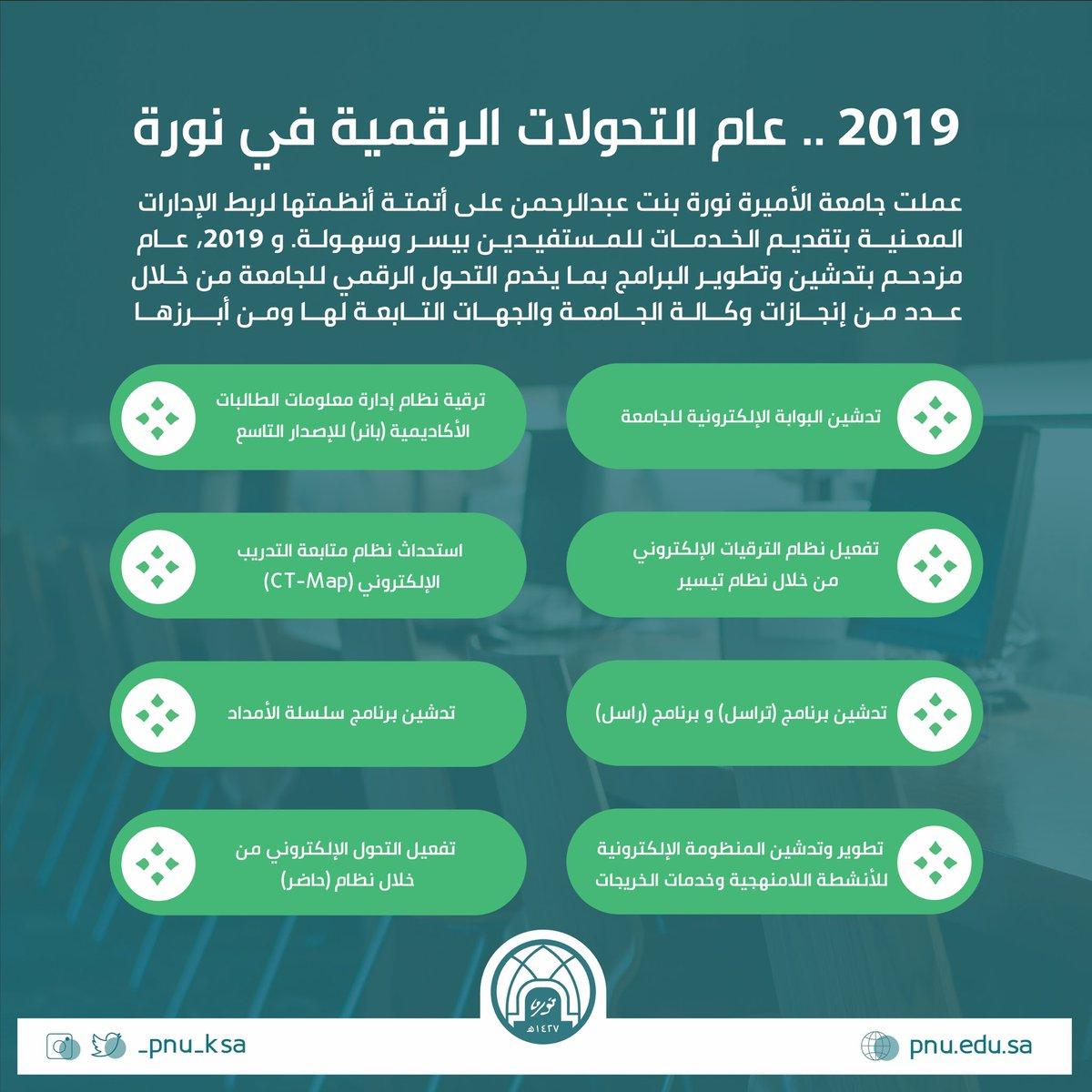 جامعة الأميرة نورة On Twitter التقنية طريق التميز في نورة 2019 جامعة الأميرة نورة نورة المستقبل