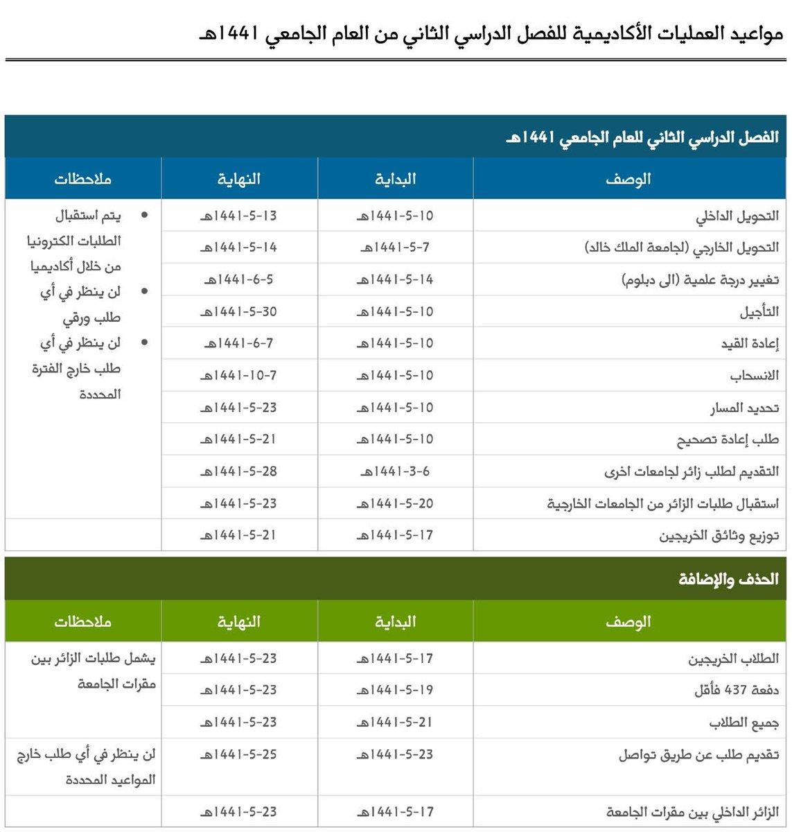 معظم مدينة ميندا متر جامعة الملك خالد جداول Ffigh Org