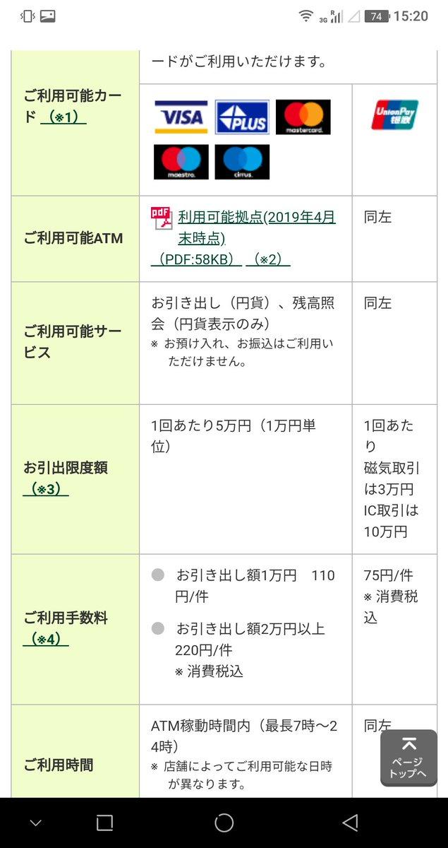 キャッシング 銀行 三井 住友