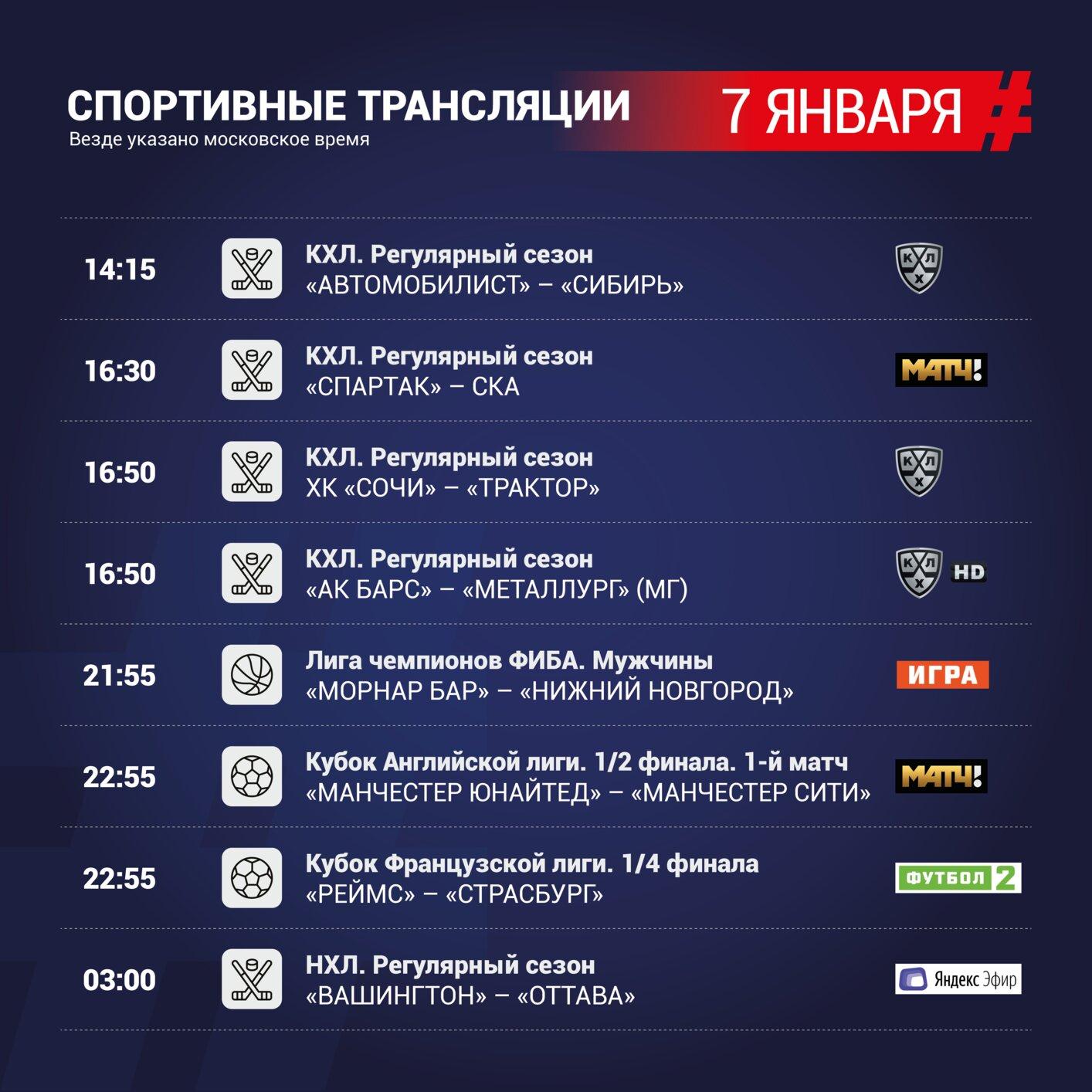 Спортивная телепрограмма матч тв