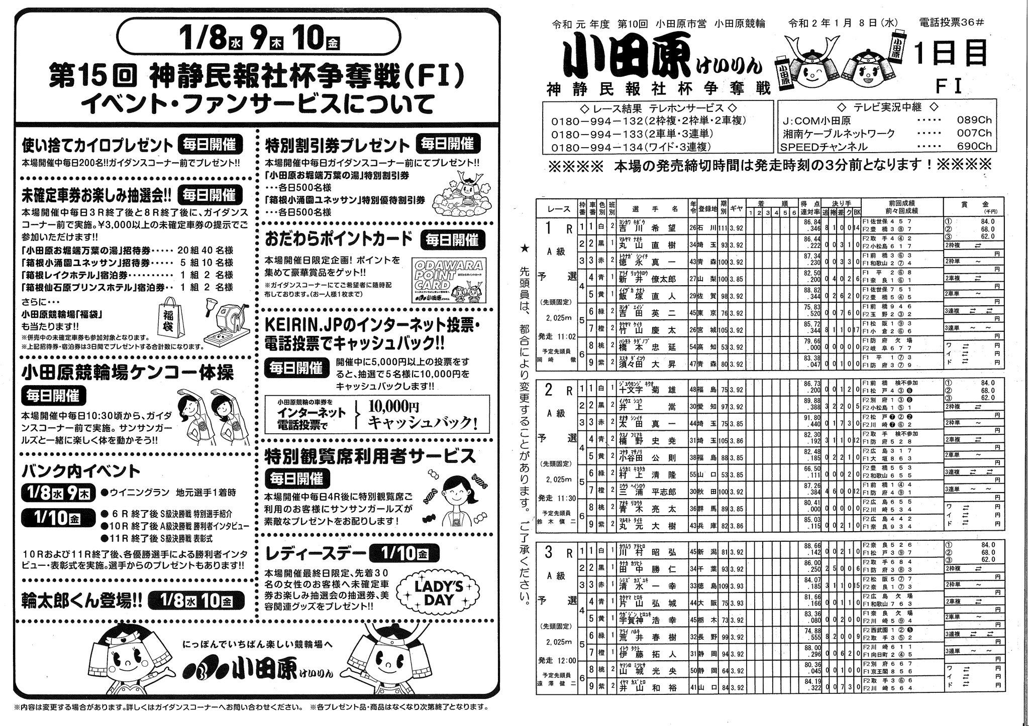 小田原競輪 実況