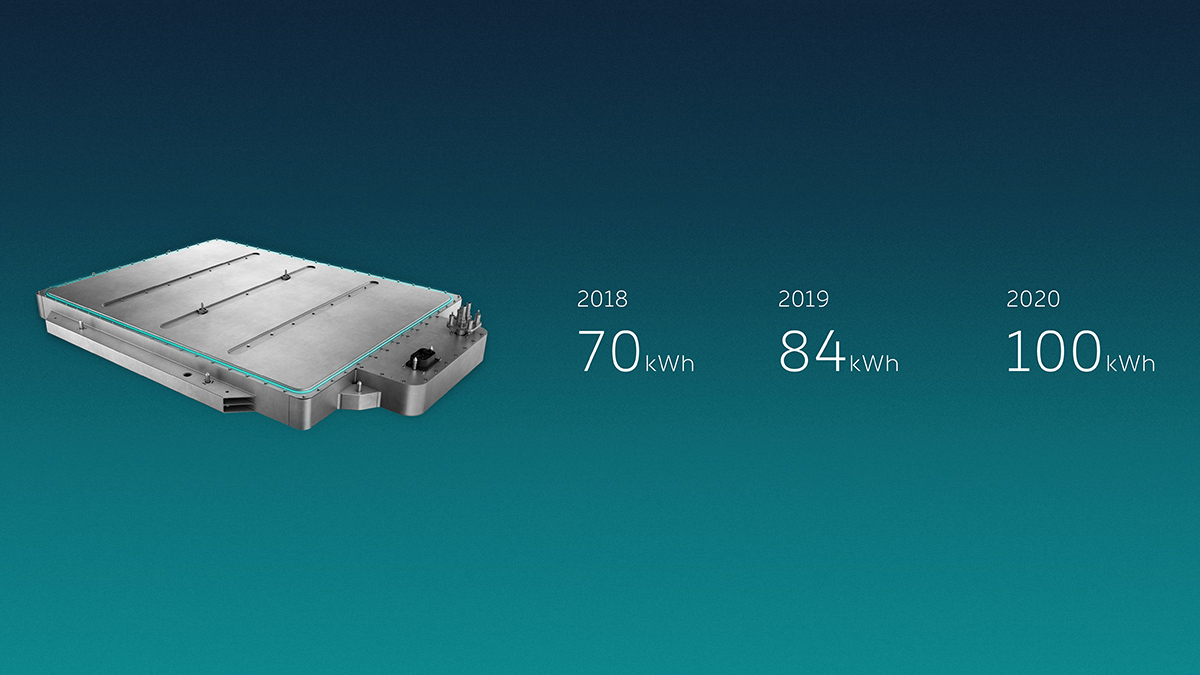 """NIO on Twitter: """"We recently announced the launch of our new 100kWh battery pack at NIO Day 2019. The upgraded battery is designed to enable 600+km NEDC range and will be available"""