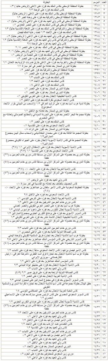 منبر الهلال Auf Twitter تم توزيع لافتة تحمل الرقم 99