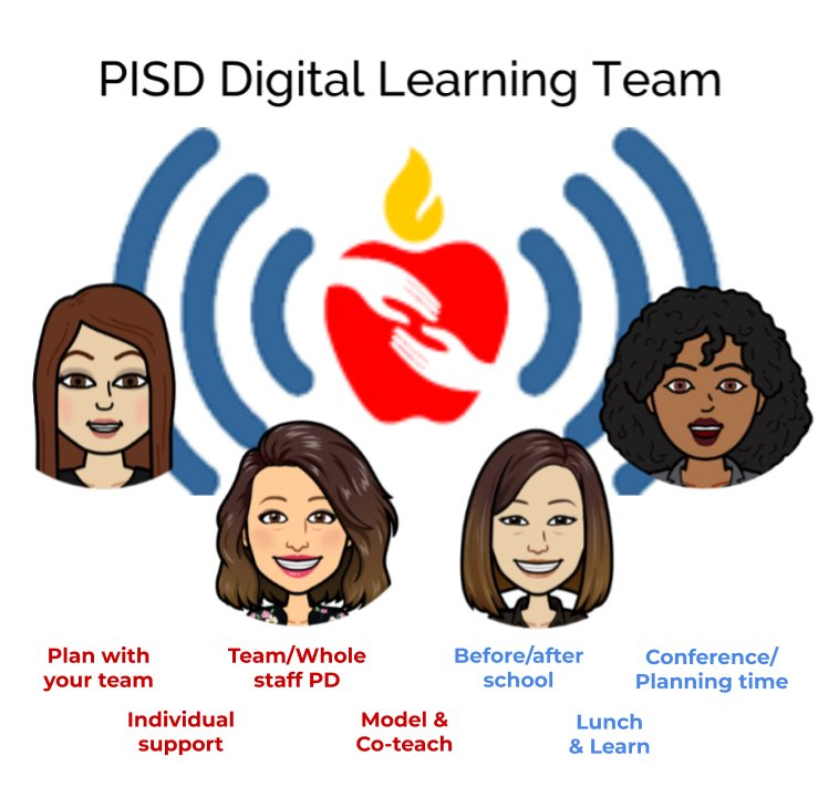 How can the Digital Learning Team help you and/or your campus on your digital integration journey?