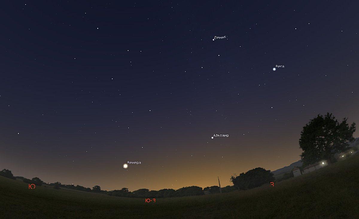 этой профессии расположение планет на звездном небе фото человека взявшего руки