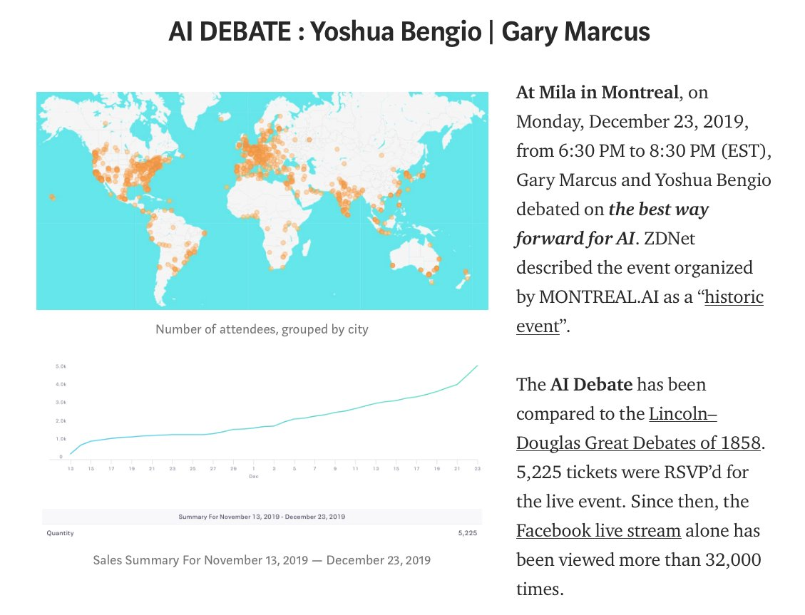 """REPORT ON THE AI DEBATE  'Yoshua Bengio and Gary Marcus on the Best Way Forward for AI""""  Part 1 : Audience, Analysis and Early Impacts  Preliminary version, by https://t.co/VaMGbOjQ11 : https://t.co/UfKhNx0Jp7  #AIDebate #MontrealAI https://t.co/OfNNhydfIa"""