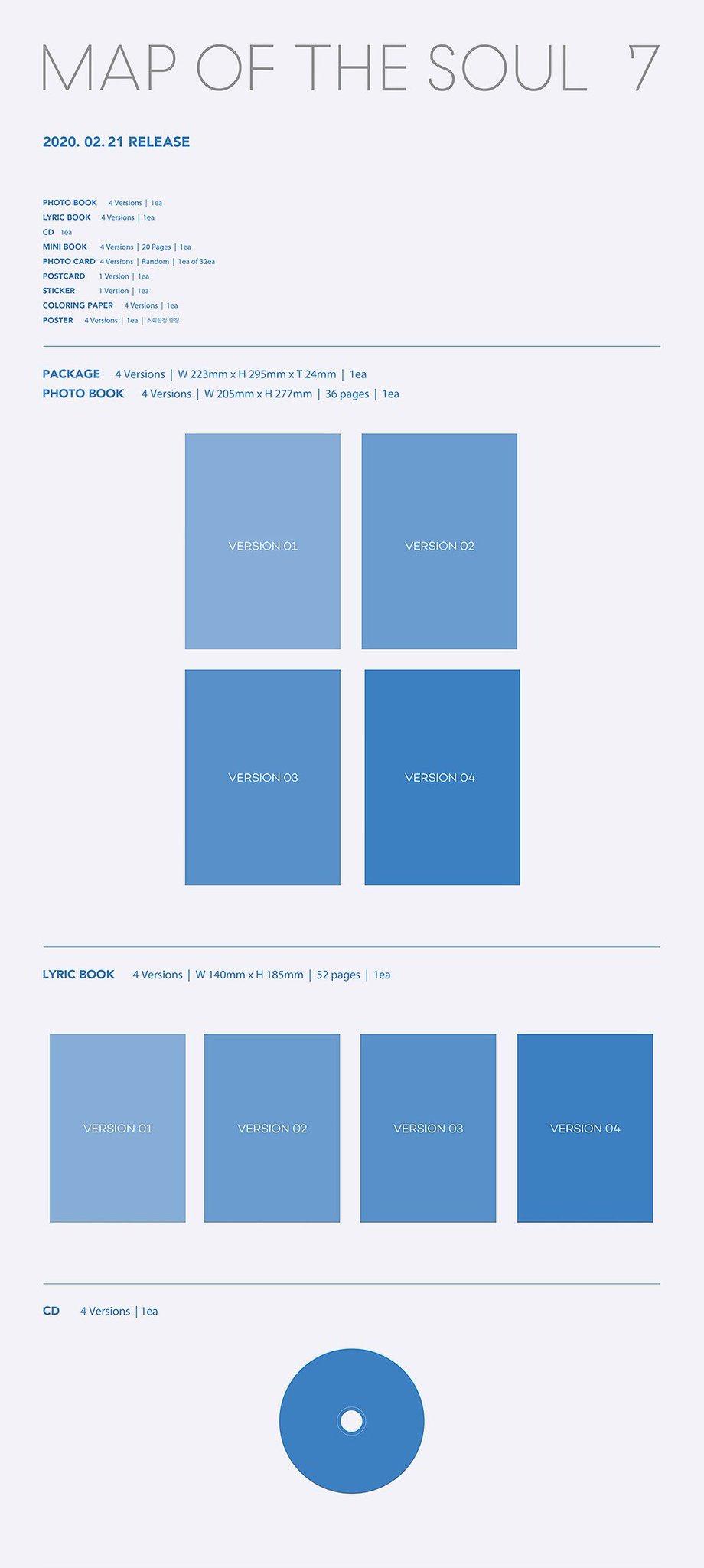 Detail album BTS, Map of the Soul: 7.