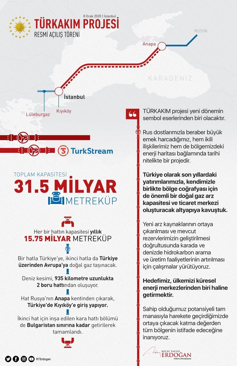 TürkAkım projesi yeni dönemin sembol eserlerinden biri olacaktır. Hedefimiz, ülkemizi küresel enerji merkezlerinden biri haline getirmektir.