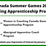 Image for the Tweet beginning: Interested in being an apprentice