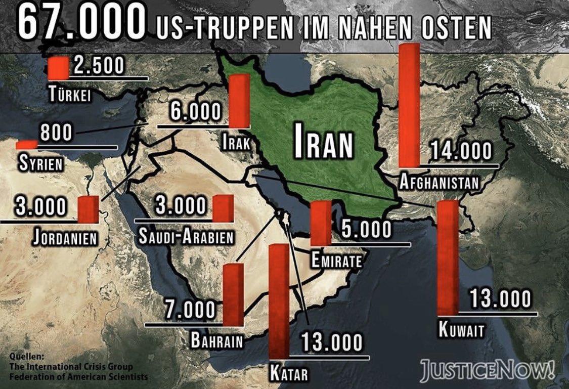 #IranVSAmerica