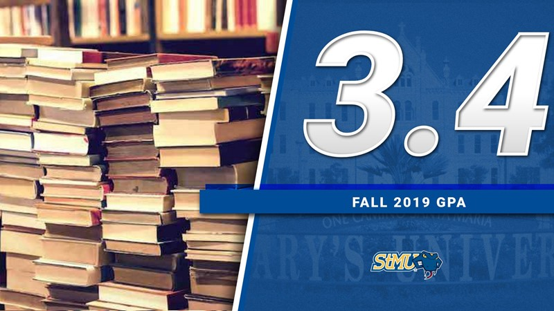 Congratulations to the #Rattlers who are taking classroom success to new levels. Were so proud of you! Read more from RattlerAthletics.com #RattlerPride #StMU ow.ly/qjmh50xQm3Q