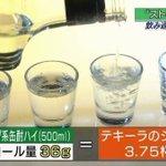 ストロング系チューハイの500mlのアルコール量がテキーラショット4杯弱だった!