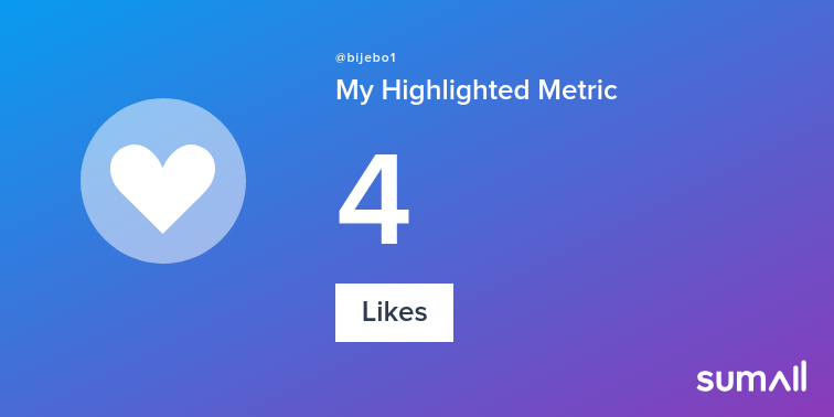 My week on Twitter 🎉: 1 Mention, 4 Likes, 1 New Follower, 1 Reply. See yours with