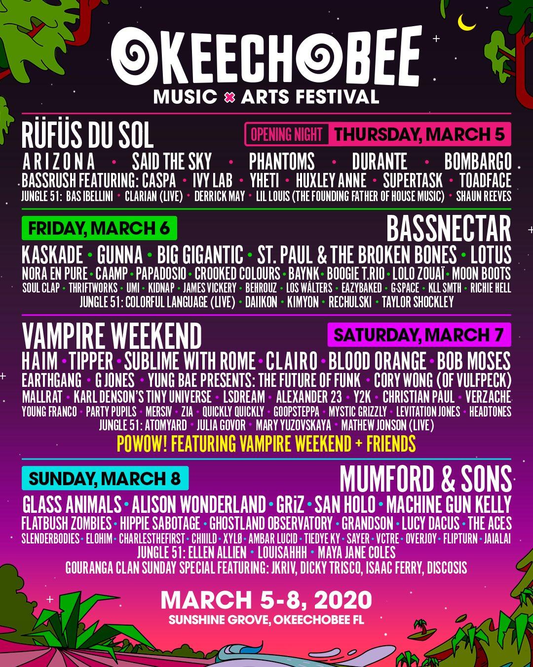 okeechobee festival lineup 2020