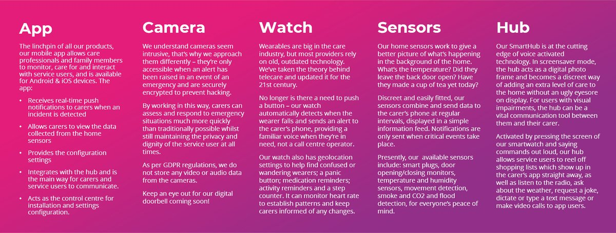 Heres a little bit about what we do...  #assistivetechnology  #passivemonitoring  #falldetection  #dementia  #geolocation  #care  #TECs  #telecare  #mHealth  #digitalhealth  #independentliving  #assistedliving  #stillable