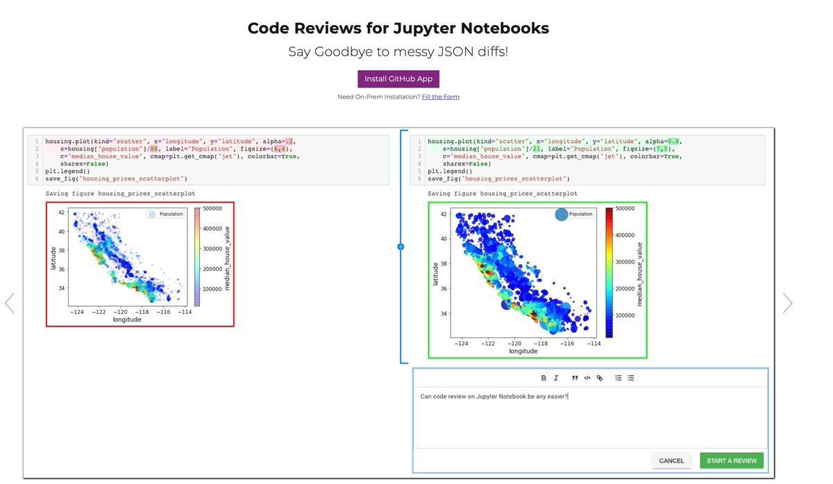 Data Science is more than code.  It won't make you a Data Scientist.  It's applying mathematics and statistics to #Jupyter notebooks.