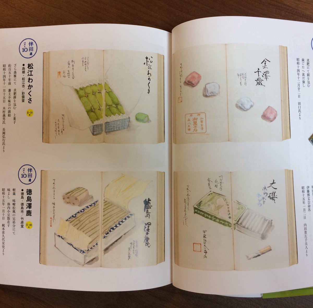 "টুইটারে とんぼの本/新潮社: ""『懐かしいお菓子 武井武雄の ..."