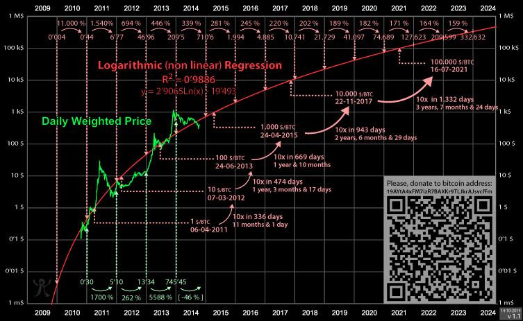 eo prekybos bitcointk