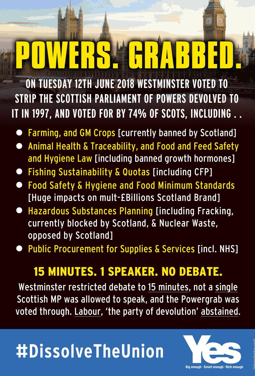 It's our already devolved powers that are to be taken without our consent  Your not using our resources as barginning chips post Brexit. You wanted out of unions your wish is our command. Time you did stand on your own two feet. Roll on #Indyref2020 #LeaveUK #EuroScotpic.twitter.com/c4g14UnoJk