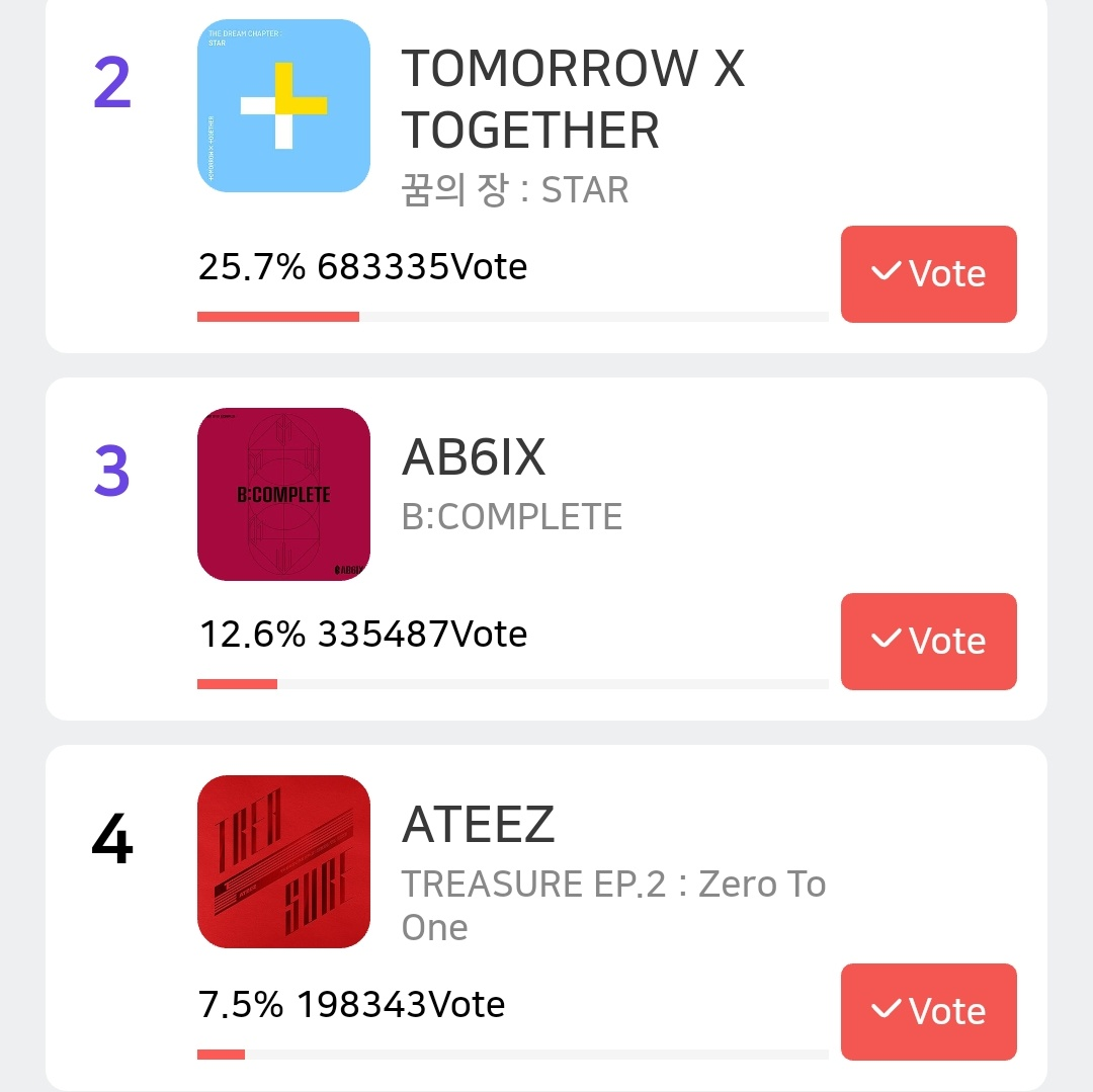 ATINYS GO VOTE FOR ATEEZ AT SMA WE HAVE 24H ONLY BEFORE THE VOTING CLOSE AND WE NEED TO GET 3RD SO ATEEZ CAN RECEIVE A ROTY. RT TO SPREAD. <br>http://pic.twitter.com/dFnfv9j5Bv