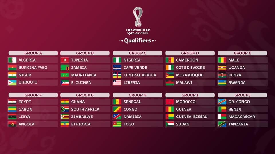 World cup draw..SOUTHERN AFRICA DERBY ON THE CARDS....<br>http://pic.twitter.com/samx8IphKw
