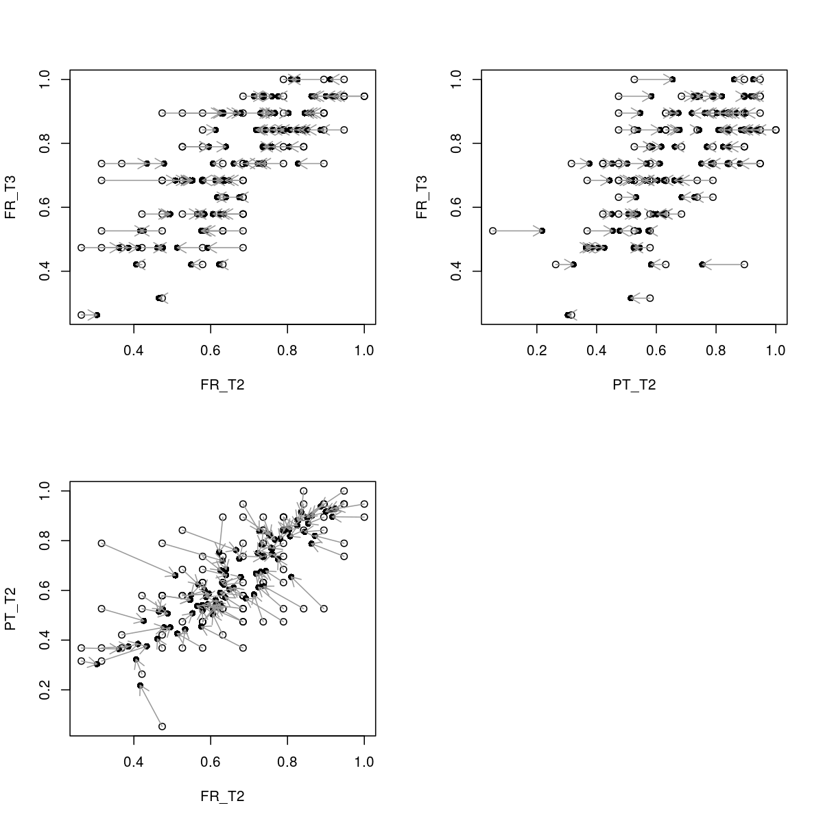 New blog post: Baby steps in Bayes: Accounting for measurement error on a control variable #rstats  https://t.co/thfy1twBY1 https://t.co/dDSDCzrC5L
