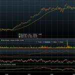 Image for the Tweet beginning: Boeing. Everyone wants to buy